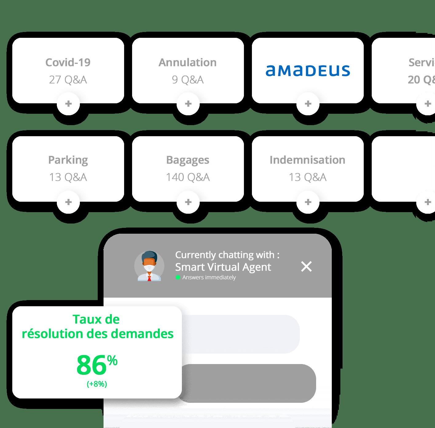 chatbot voyage tourisme amadeus