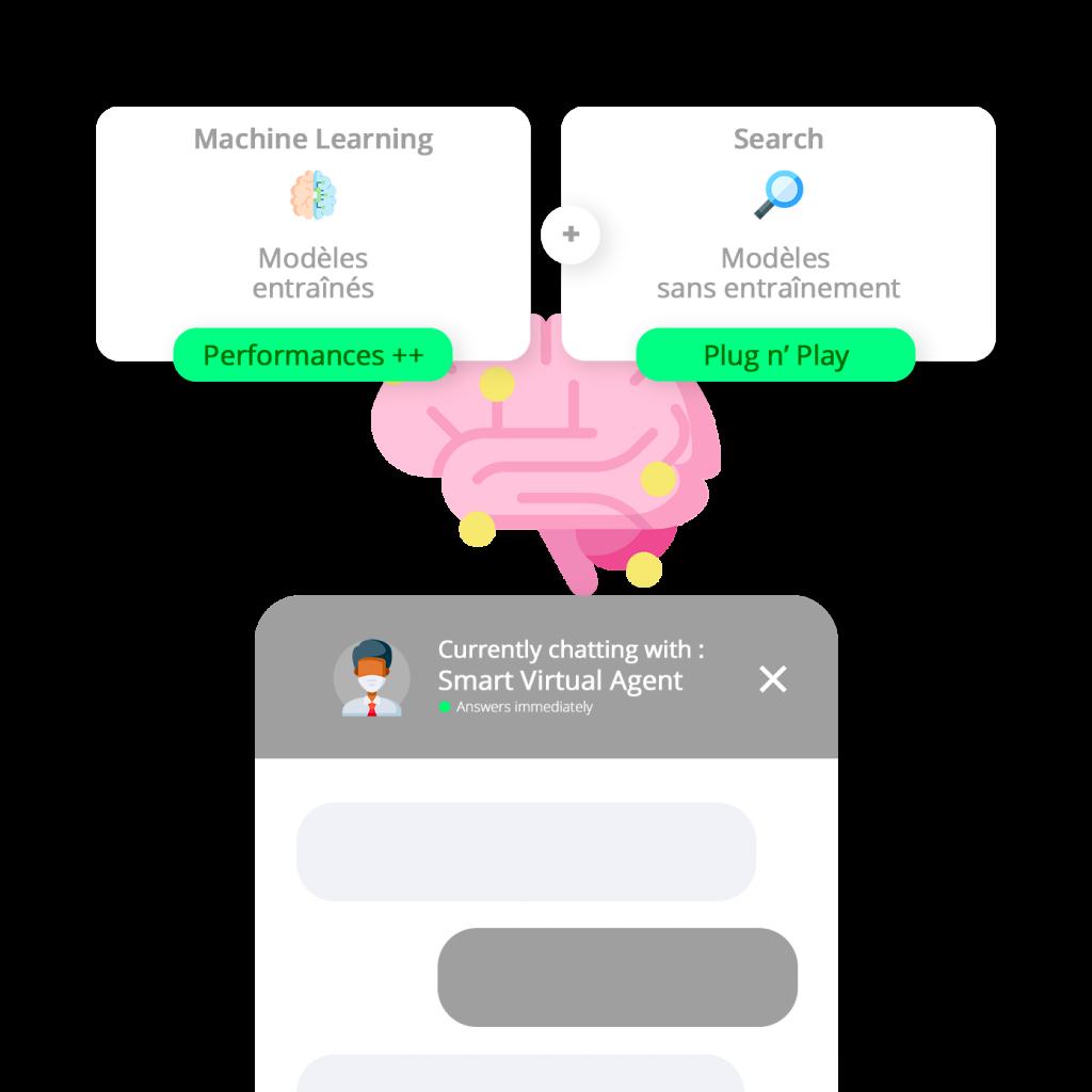 Import FAQ pour créer un chatbot intelligent
